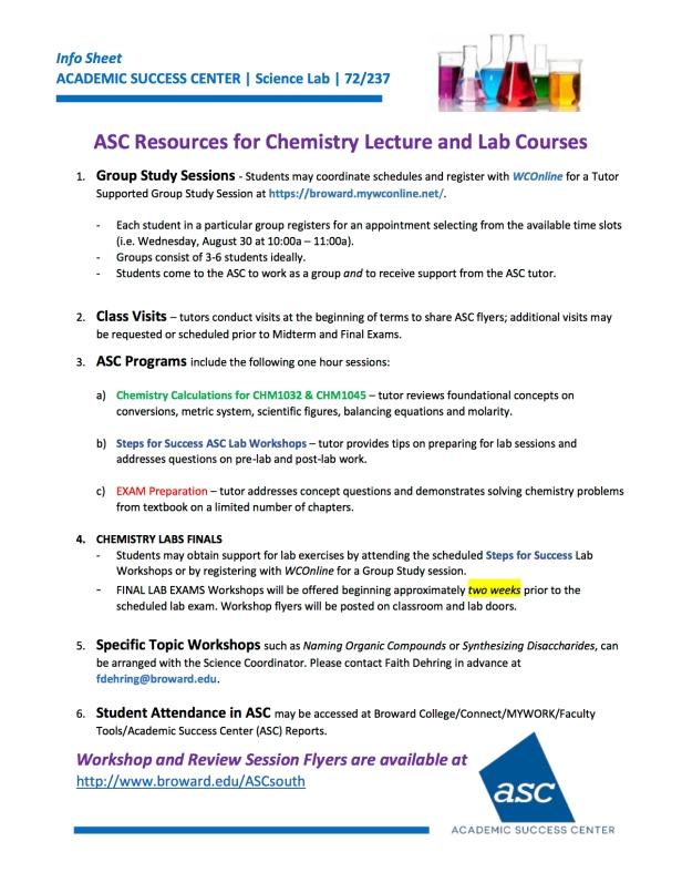 CHEMISTRY RESOURCES Science Dept Breakout Aug2017_v1