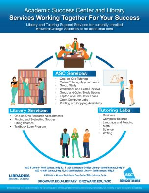 ASC and Library Support Services 20191