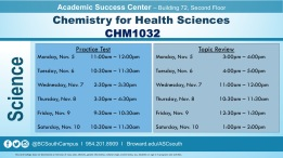 CHM1032 W12 Exam 3 & Topic Review